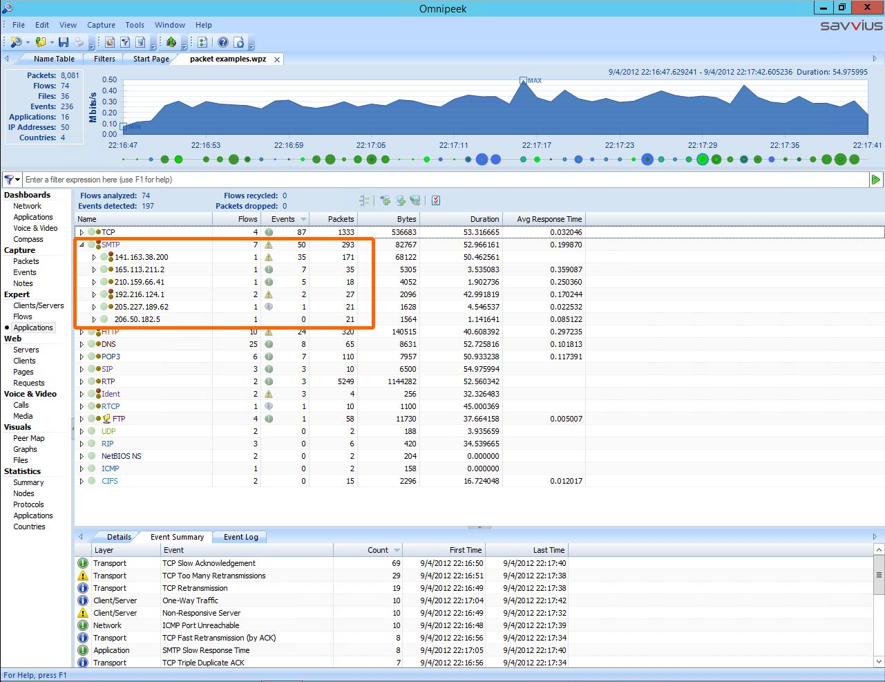 Quels sont les postes qui utilisent un application réseau ? Omnipeek montre la réponse