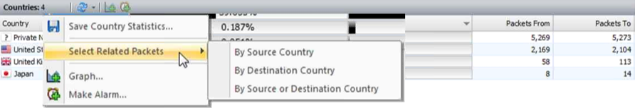 OmniPeek permet de sélectionner les paquets selon leur pays