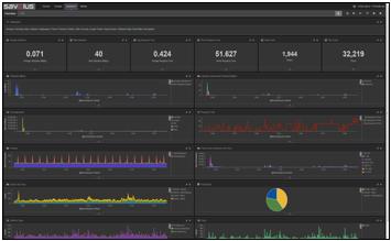 Insight fournit aux PME une image temps réel du fonctionnement du réseau