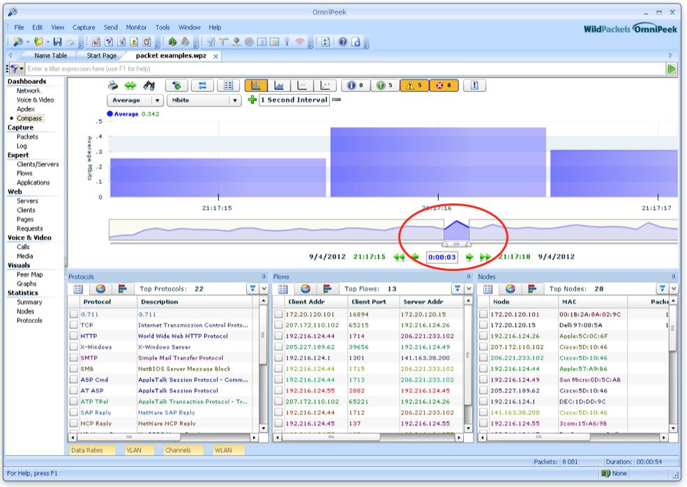 Compass permet de sélectionner à la souris des segments de trafic. Il permet aux administrateurs réseau une plus grande réactivité