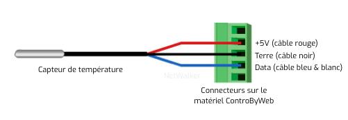 Mode de connexion de capteur IP66 XDTS sur les modules ControlByWeb