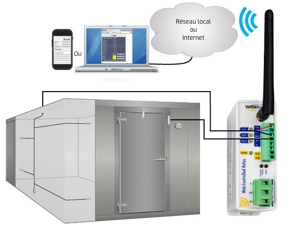 Contrôle de la température d'une chambre froide ou d'un frigo depuis le réseau ou internet avec WebRelay Wireless