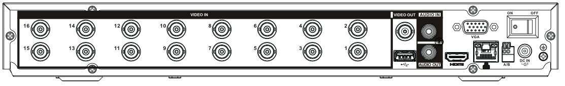 XVR5216AN-4KL-X les ports disponibles en face arrière