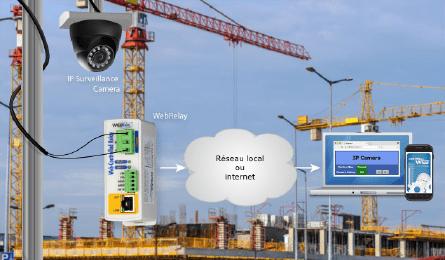 Exemple d'installation d'un WebRelay pour surveiller les caméras d'un chantier en cours