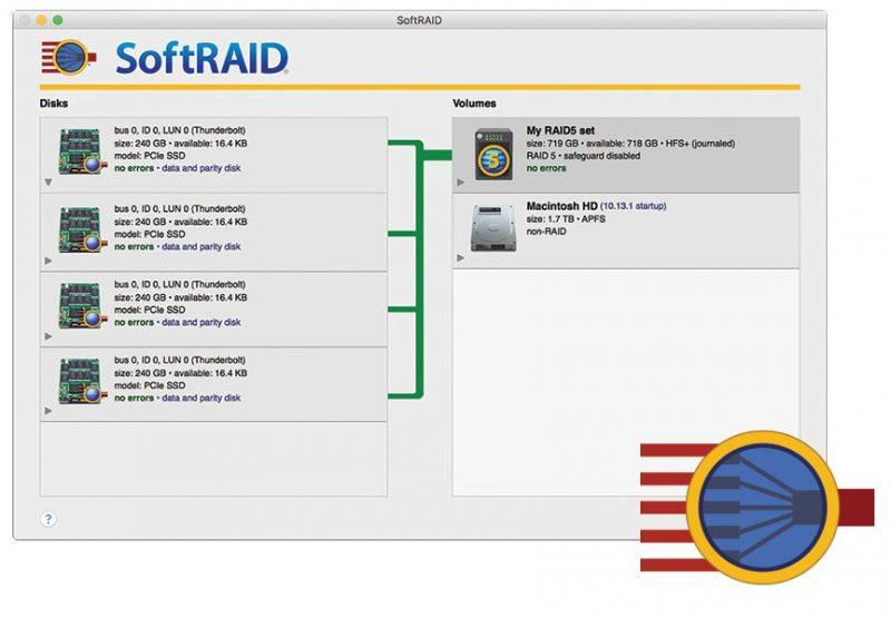SoftRaid permet la gestion et la surveillance des volumes RAID
